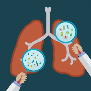 Cystic Fibrosis: Lung Microbial Environments Change With Lung Function Decline