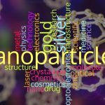 nanoparticle research